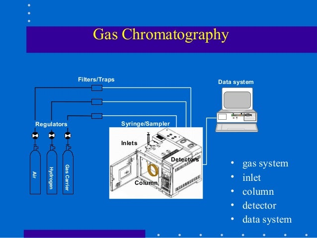 Gas Chromatography as well Main Qimg E A F A F Bd additionally Air Stripper Flow Diagram Z additionally C also Px Tray Distillation Tower En Svg. on glycol system diagram