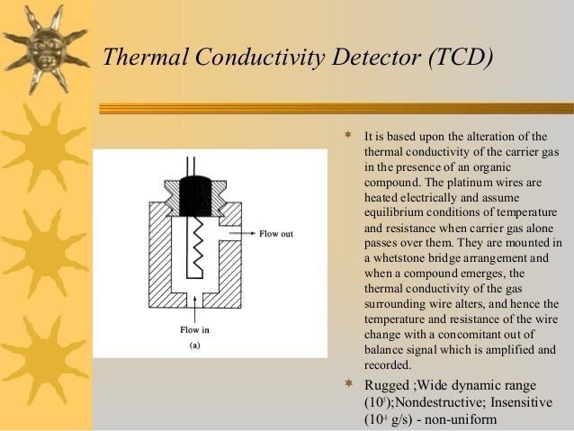 Ppt thermal conductivity detector powerpoint presentation id.