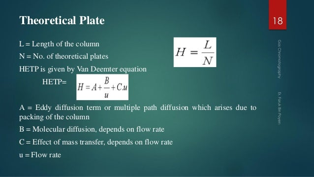 Theoretical Plate L = Length of the column N = No. of theoretical plates HETP is given by Van Deemter equation HETP= A = E...