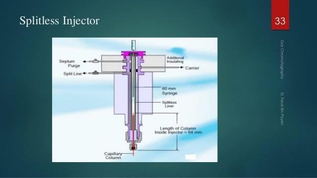 Splitless Injector 33