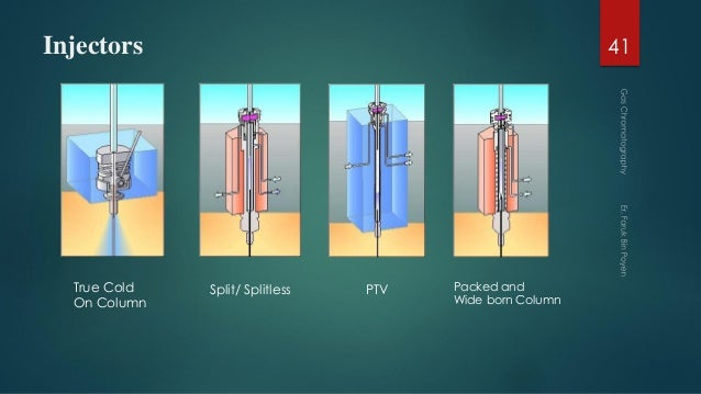 Injectors 41 True Cold On Column Split/ Splitless PTV Packed and Wide born Column