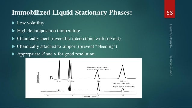 Immobilized Liquid Stationary Phases:  Low volatility  High decomposition temperature  Chemically inert (reversible int...