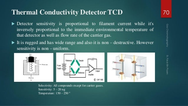 Thermal Conductivity Detector TCD  Detector sensitivity is proportional to filament current while it's inversely proporti...