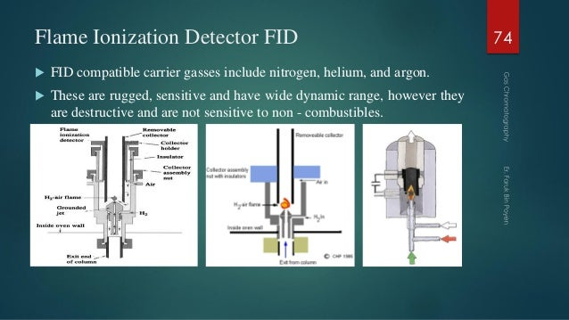 Flame Ionization Detector FID  FID compatible carrier gasses include nitrogen, helium, and argon.  These are rugged, sen...