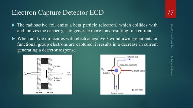 Electron Capture Detector ECD  The radioactive foil emits a beta particle (electron) which collides with and ionizes the ...