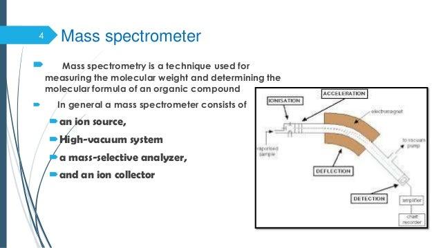block diagram gas chromatography  u2013 the wiring diagram