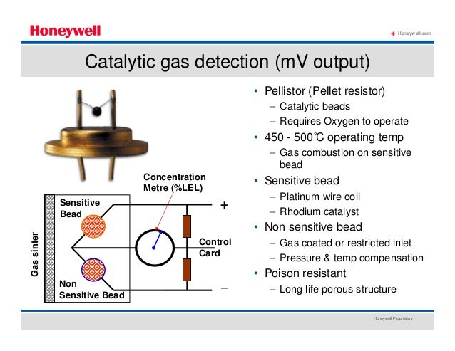 gas detection 30 638?cb=1470217983 gas detection open path gas detector wiring diagram at bayanpartner.co
