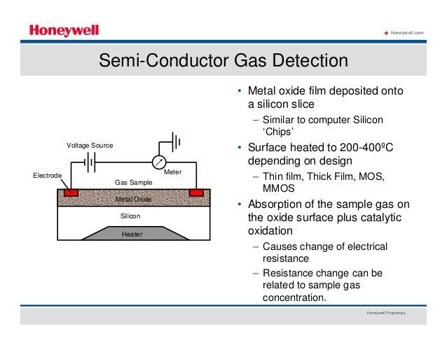 Catalytic Heater Safety Facias