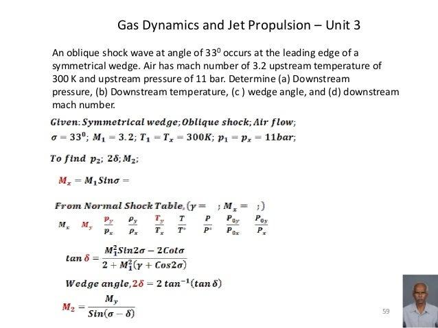 Gas dynamics and jet propulsion – presentationof problemsanswers