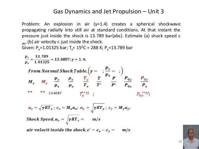 Gas Dynamics And Jet Propulsion Ebook