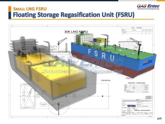 Floating Storage Regasification Unit (FSRU) ...  sc 1 st  SlideShare & Gas entec ppt for_gis 2016_distribution