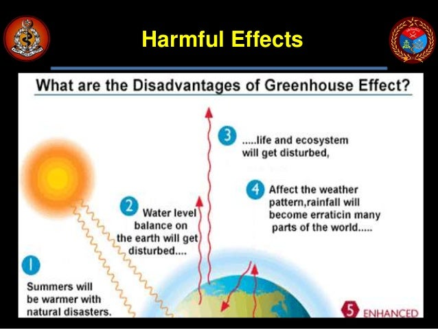 harmful effects of global warming Environmental effects of increased atmospheric carbon dioxide, links, authorship, and address, abstract, summary, atmosphe a surfac temperatures, atmosphe carb dioxide, clima change, globa warmi hypothesis, wo temperat con , fertilizati.