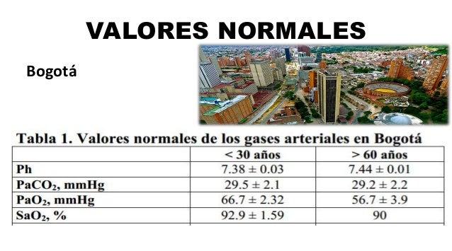VALORES NORMALES Bogotá