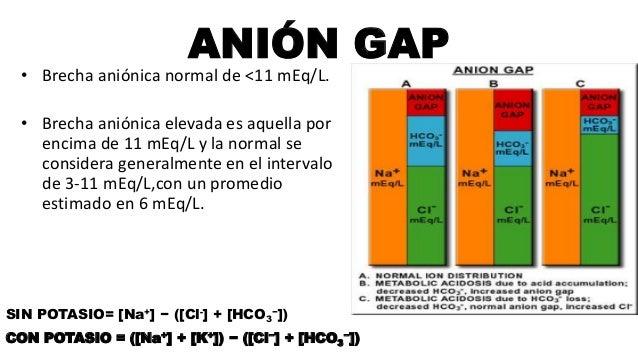 ANIÓN GAP • Brecha aniónica normal de <11 mEq/L. • Brecha aniónica elevada es aquella por encima de 11 mEq/L y la normal s...