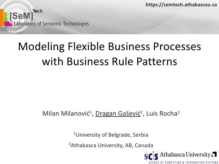 Modeling Flexible Business Processes with Business Rule Patterns Milan Milanović 1 ,  Dragan Gašević 2 , Luis Rocha 2 1 Un...