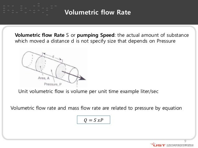 Vacuum class gas flow gigin