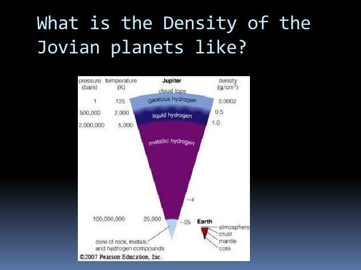 jovian planets density - photo #30