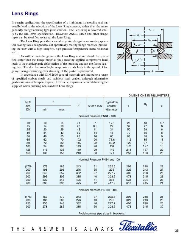 Lens Ring Gasket Standard