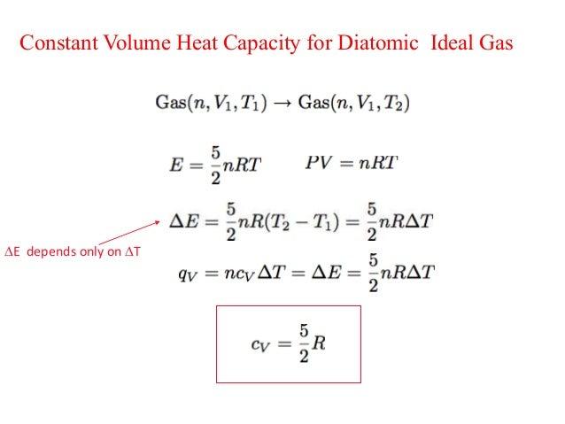 Ideal Gas Formula Constant