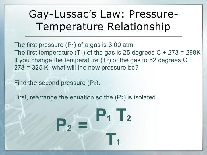 Gay-Lussac's ...