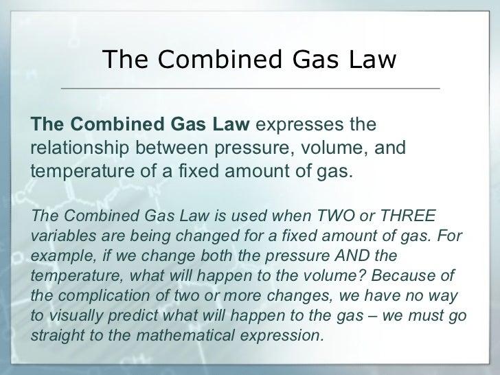 Gas laws Diagrams
