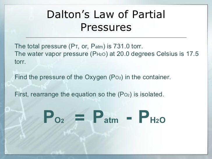 Gas laws Diagrams – Daltons Law Worksheet