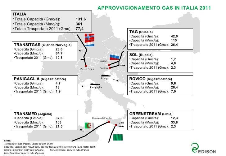 APPROVVIGIONAMENTO GAS IN ITALIA 2011        ITALIA        •Totale Capacità (Gmc/a):                                     1...