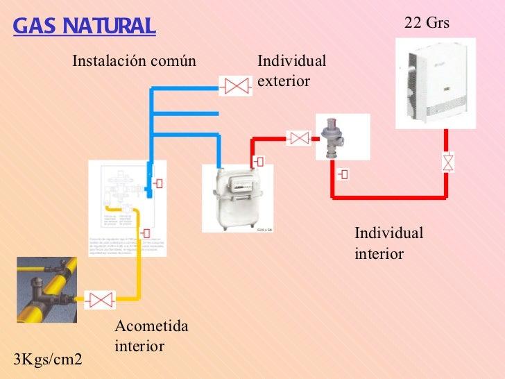 De gas natural un tcnico configura una caldera de gas - Tipos de calderas de gas natural ...