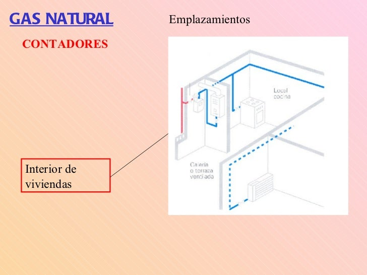 Precio de instalacion de gas natural with precio for Cuanto cuesta instalar calefaccion gas natural