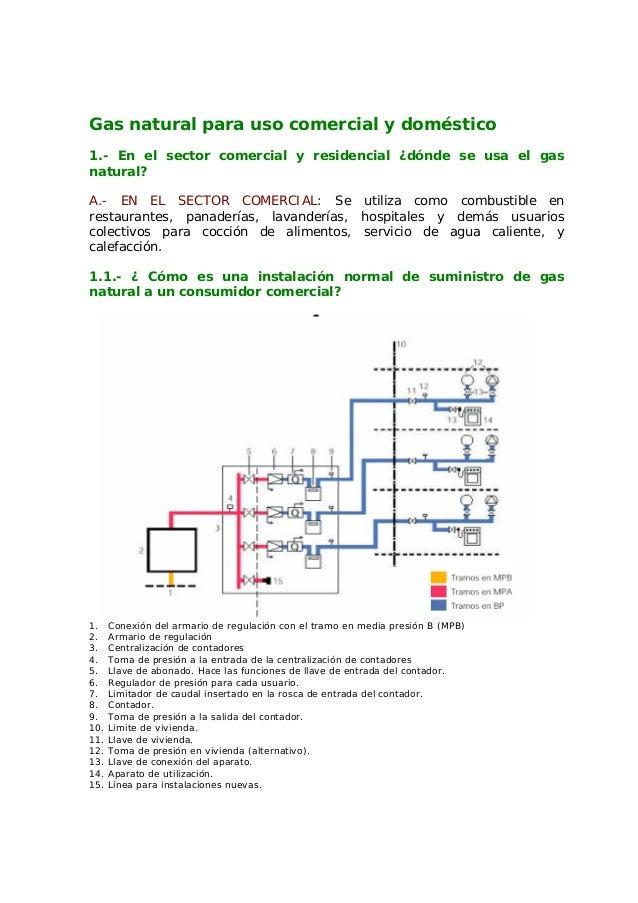 Gas natural conceptos generales for Cuanto cuesta instalar calefaccion gas natural