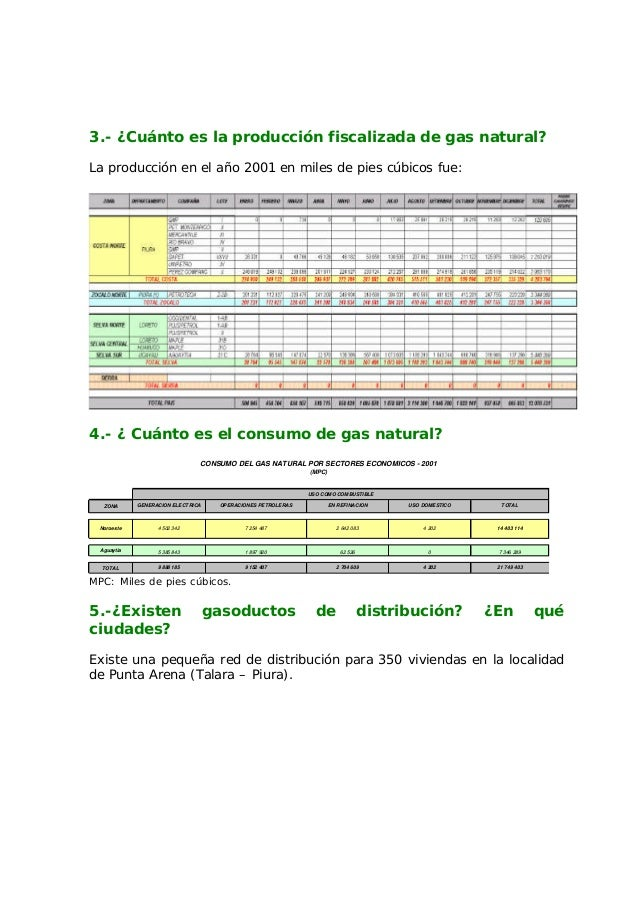 Cuanto cuesta instalar gas natural latest la casa del for Cuanto cobran por instalar una caldera de gas