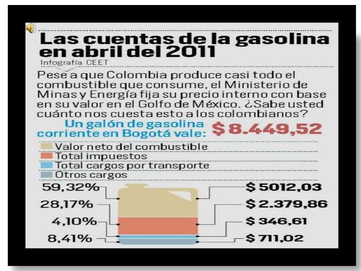 Gasolina 2011