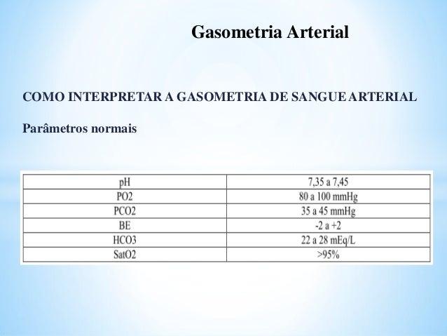 PARAMETROS GASOMETRIA PDF DOWNLOAD