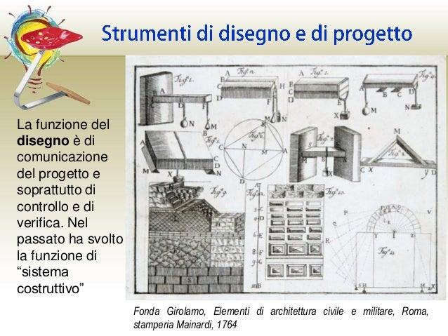 Dall'idea all'oggetto: i nuovi paradigmi di progettazione nel design  Slide 3