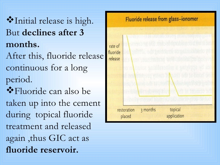 <ul><li>Initial release is high. But  declines after 3 months. </li></ul><ul><li>After this, fluoride release continuous f...