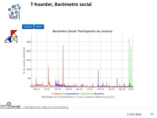 11-07-2014 12 T-hoarder, Barómetro social