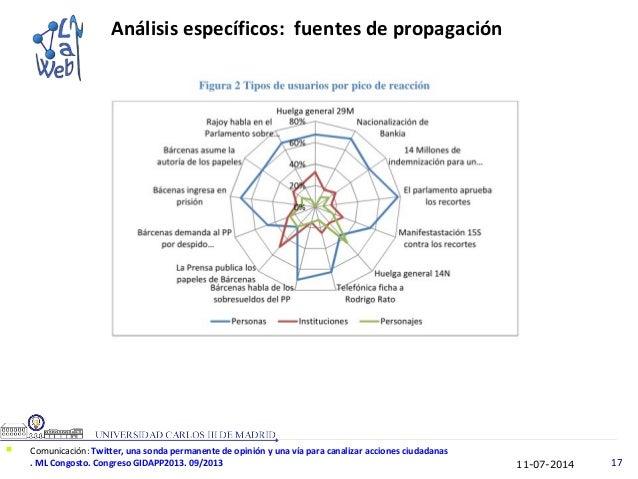 11-07-2014 17 Análisis específicos: fuentes de propagación  Comunicación: Twitter, una sonda permanente de opinión y una ...
