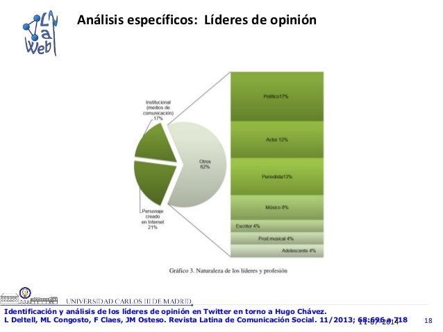 11-07-2014 18 Análisis específicos: Líderes de opinión Identificación y análisis de los líderes de opinión en Twitter en t...