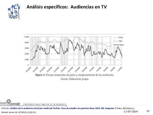 11-07-2014 19 Análisis específicos: Audiencias en TV Articulo: Análisis de la audiencia social por medio de Twitter. Caso ...