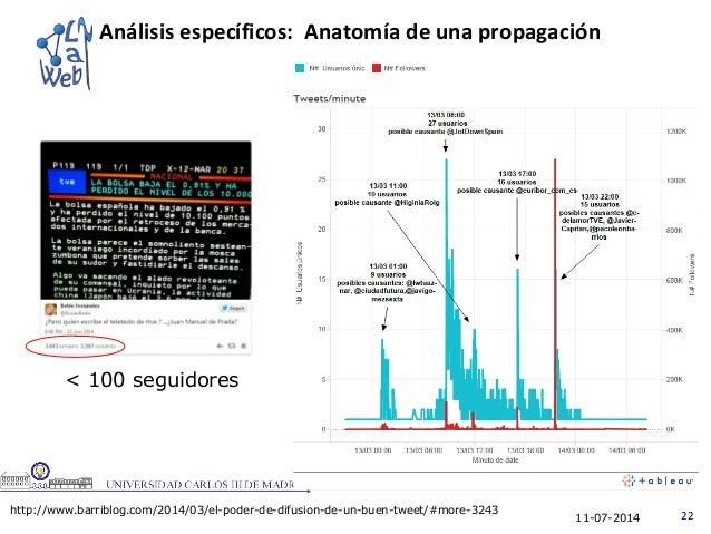 11-07-2014 22 Análisis específicos: Anatomía de una propagación http://www.barriblog.com/2014/03/el-poder-de-difusion-de-u...