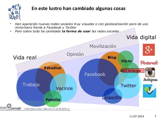11-07-2014 3 • Han aparecido nuevas redes sociales muy visuales o con geolocalización pero de uso minoritario frente a Fac...