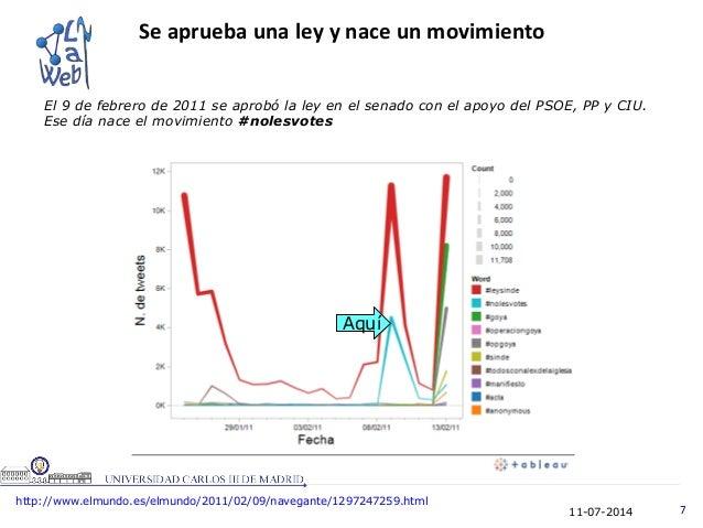 11-07-2014 7 El 9 de febrero de 2011 se aprobó la ley en el senado con el apoyo del PSOE, PP y CIU. Ese día nace el movimi...