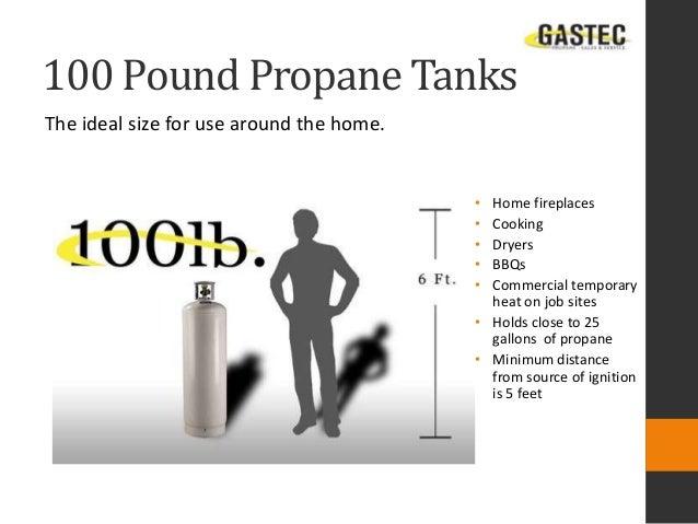 Propane Cylinder Sizes Chart