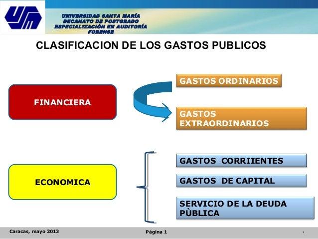 UNIVERSIDAD SANTA MARÍA  DECANATO DE POSTGRADO  ESPECIALIZACIÓN EN AUDITORÍA  FORENSE  CLASIFICACION DE LOS GASTOS PUBLICO...