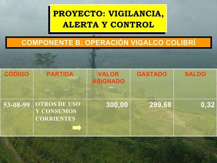 COMPONENTE B: OPERACIÓN VIGALCO COLIBRÍ PROYECTO: VIGILANCIA, ALERTA Y CONTROL 0,32 299,68 300,00 OTROS DE USO Y CONSUMOS ...