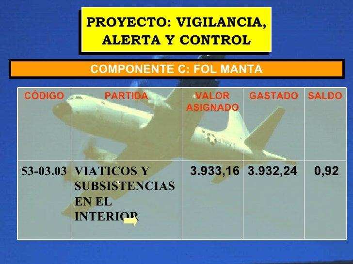 PROYECTO: VIGILANCIA, ALERTA Y CONTROL COMPONENTE C: FOL MANTA 0,92   3.932,24   3.933,16 VIATICOS Y SUBSISTENCIAS EN EL I...