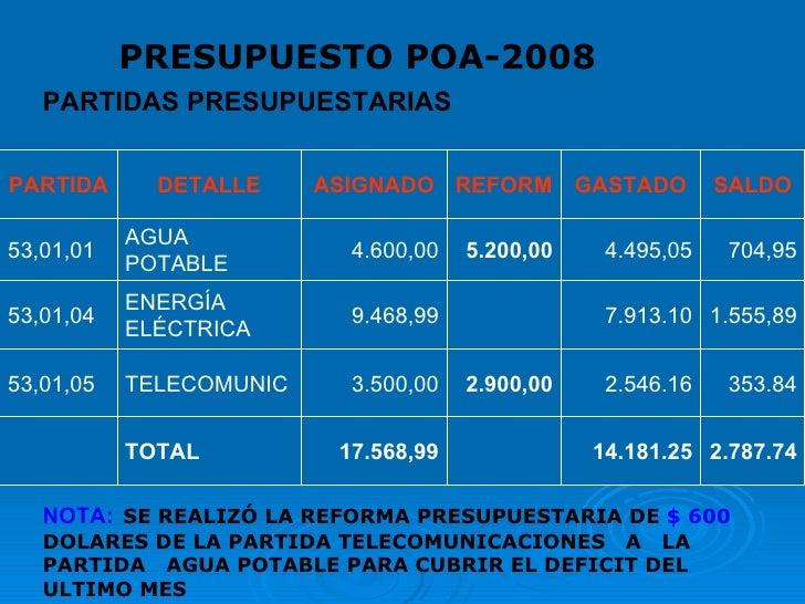 PRESUPUESTO POA-2008 NOTA: SE REALIZÓ LA REFORMA PRESUPUESTARIA DE  $ 600  DOLARES DE LA PARTIDA TELECOMUNICACIONES  A  LA...