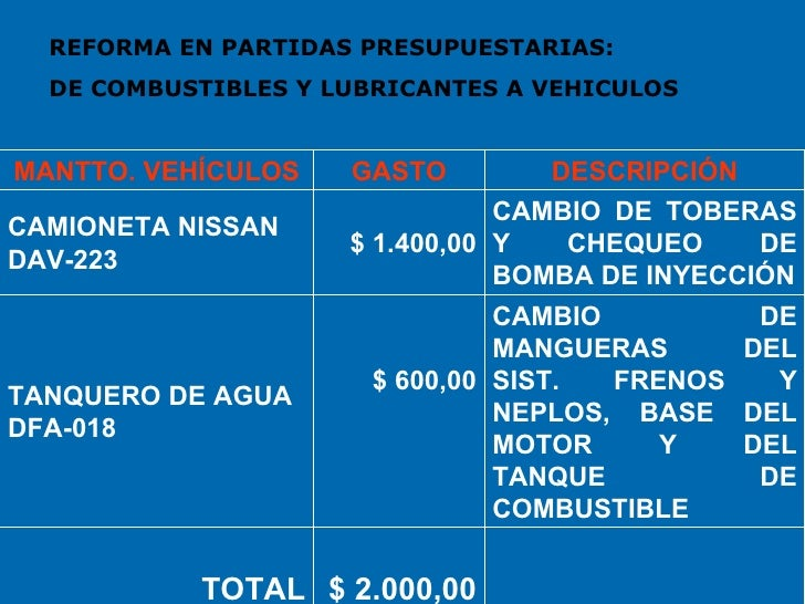 REFORMA EN PARTIDAS PRESUPUESTARIAS: DE COMBUSTIBLES Y LUBRICANTES A VEHICULOS CAMBIO DE TOBERAS Y CHEQUEO DE BOMBA DE INY...