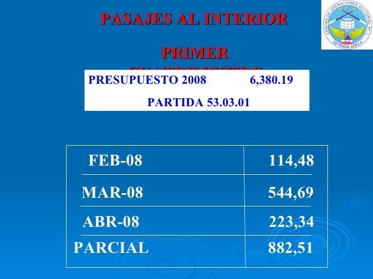 PASAJES AL INTERIOR FEB-08     114,48 PRIMER CUATRIMESTRE PRESUPUESTO 2008   6,380.19   PARTIDA 53.03.01 MAR-08     544,69...