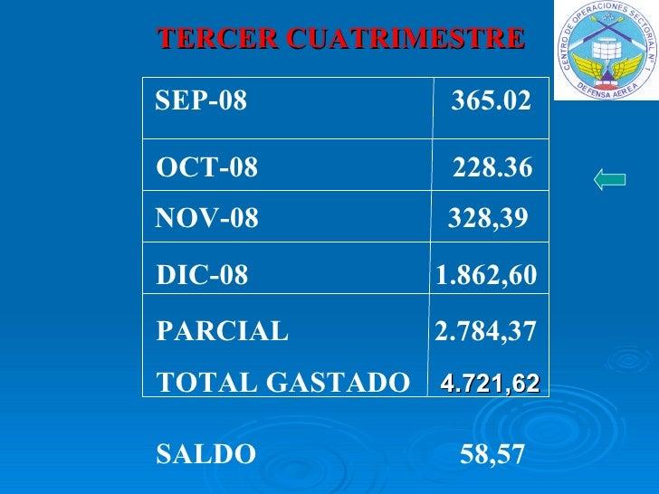 TERCER CUATRIMESTRE SEP-08    365.02 TOTAL GASTADO  4.721,62   OCT-08      228.36 NOV-08     328,39 DIC-08    1.862,60 SAL...